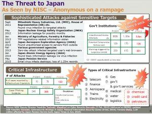 cybersecurity pp slide