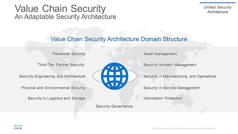 Value Chain Security Domains