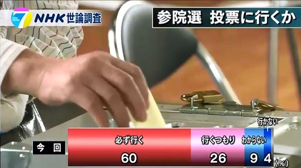 nhk voting cap
