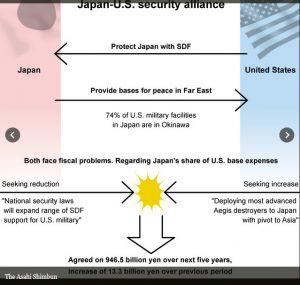 JSDF role graphic